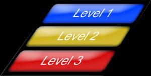 ビッグ3(big3)の重量で分かる筋トレレベル判定できる目安表